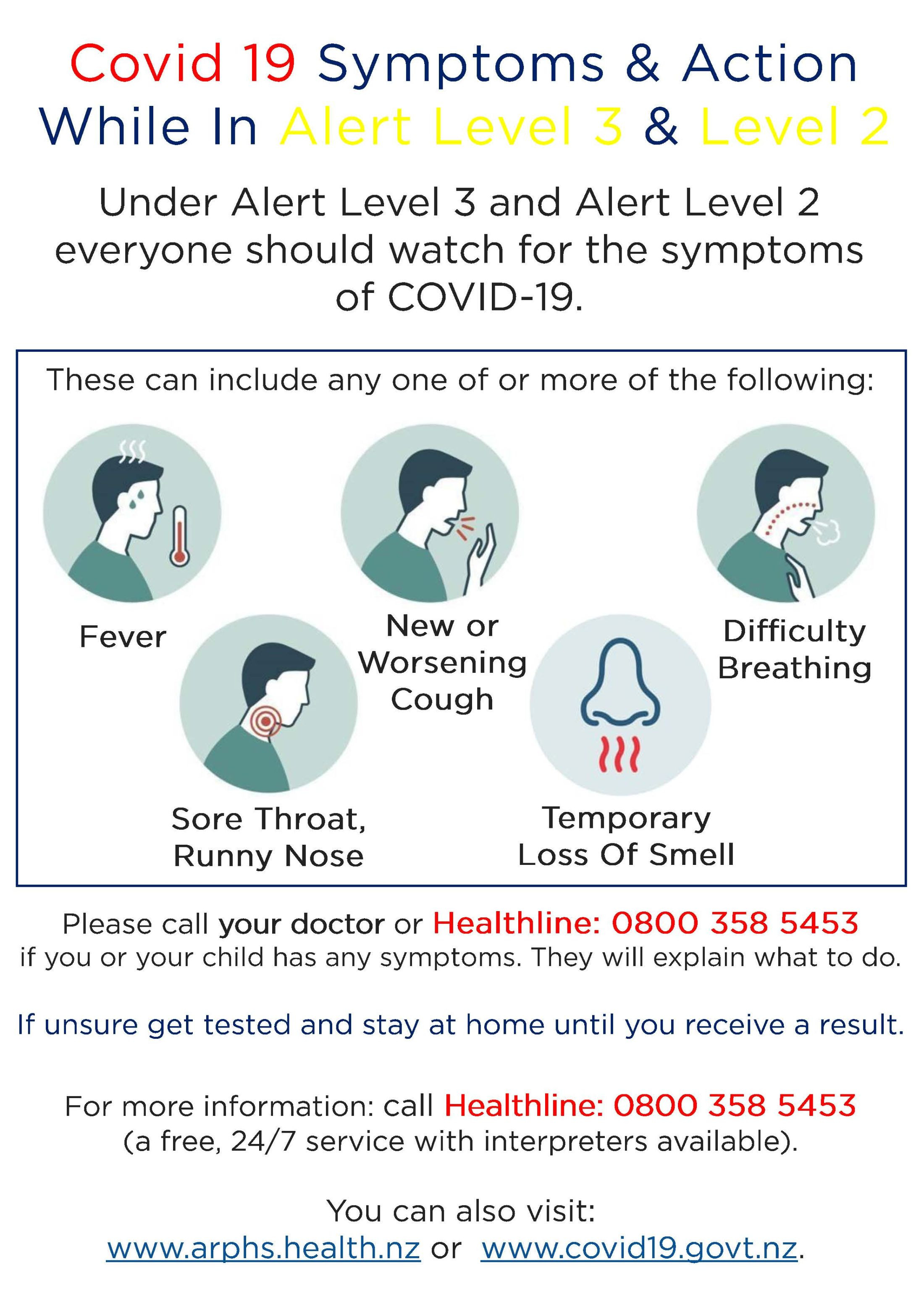 Covid Symptoms To Look Out For